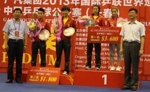 Победители женских парных соревнований