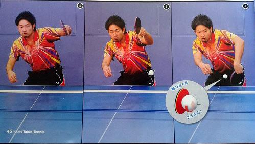 """Рюсуке Сакамото исполняет """"чикиту"""". Фотографии расположены в последовательности справа налево"""