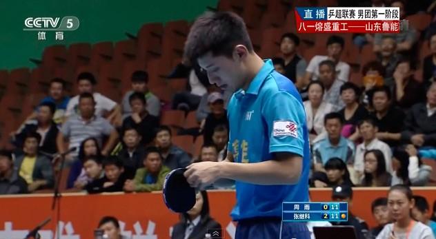 Новости 15 раунда Китайской Суперлиги (HD видео)